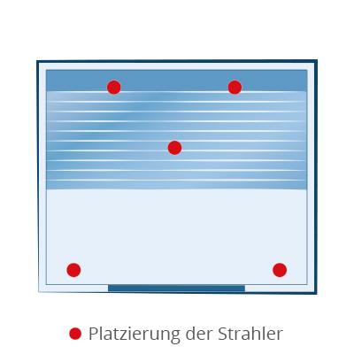 Platzierung der Infrarotstrahler Juist VE