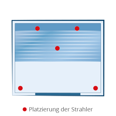 Platzierung der Infrarotstrahler Langeoog VE