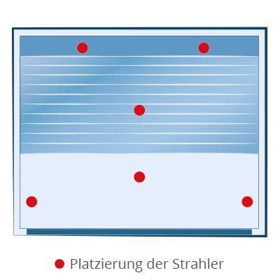 Verteilung der heizelemente in der Infrarotkabine Sylt Panorama 130