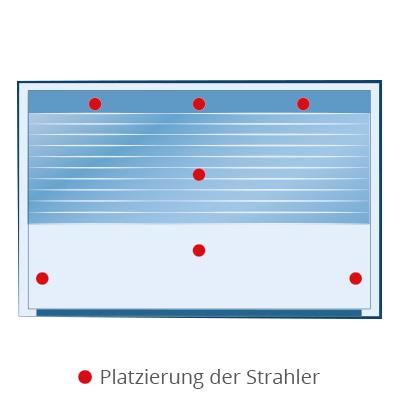 Verteilung der Heizelemente in der Infrarotkabine Sylt Panorama 163 von Sanatherm